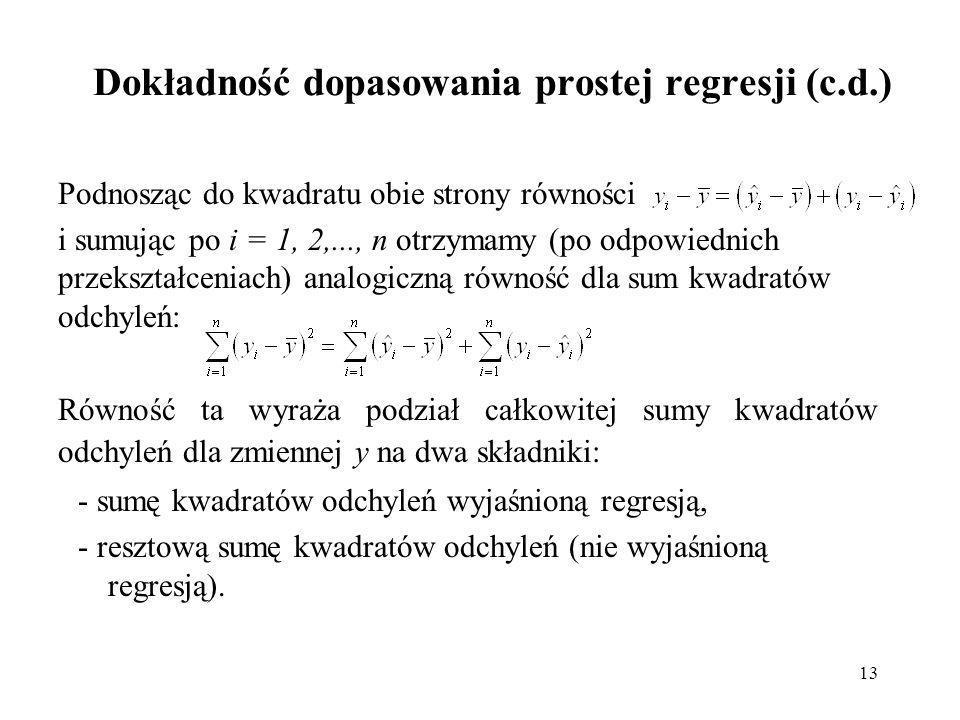 Dokładność dopasowania prostej regresji (c.d.)