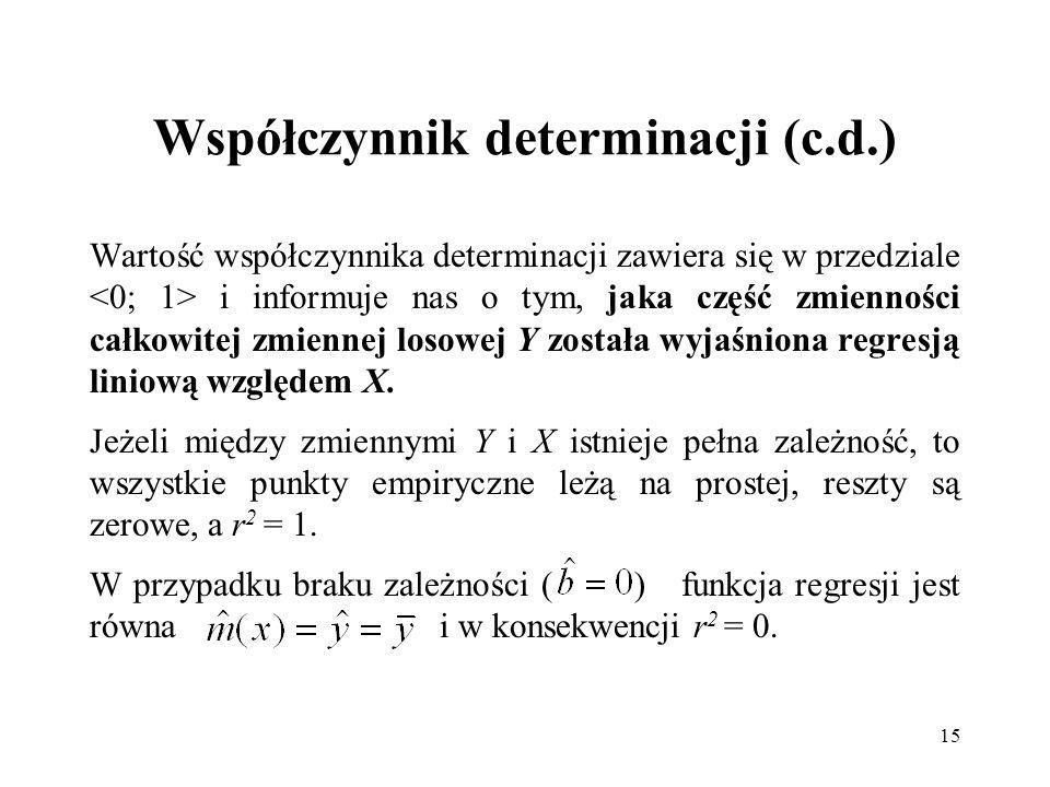 Współczynnik determinacji (c.d.)