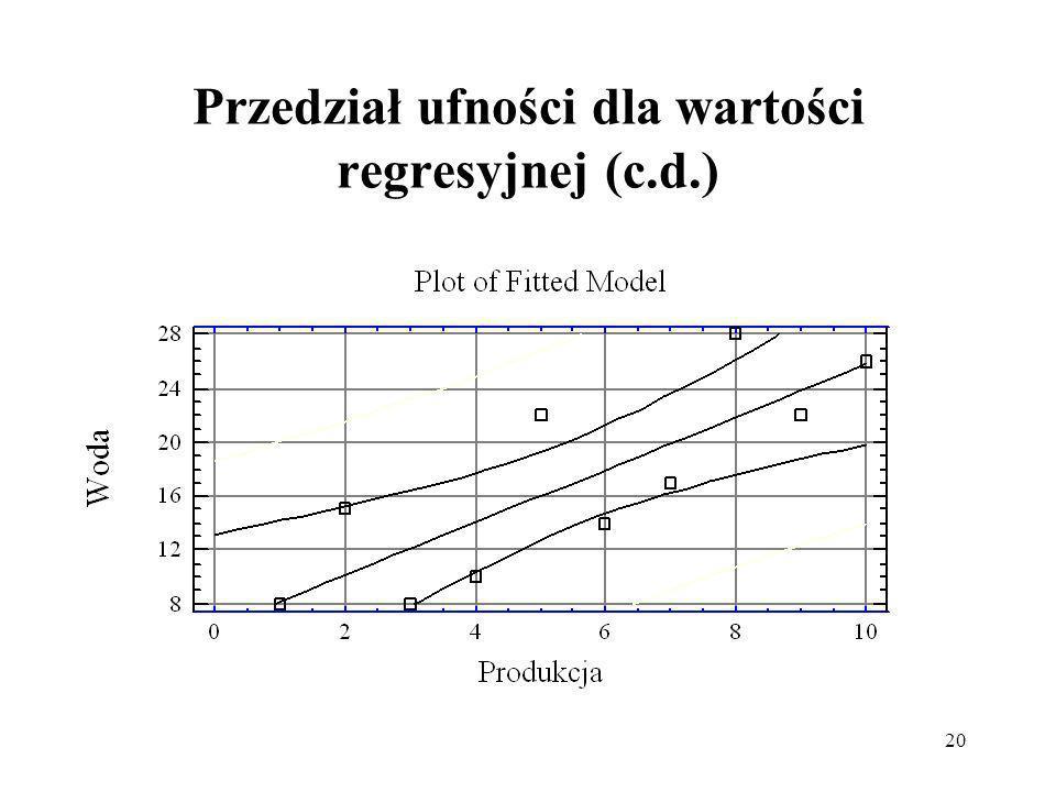 Przedział ufności dla wartości regresyjnej (c.d.)