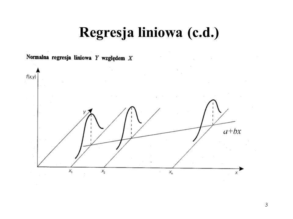 Regresja liniowa (c.d.)