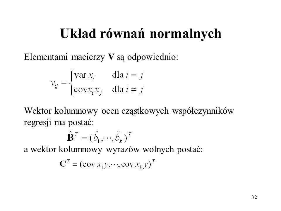 Układ równań normalnych