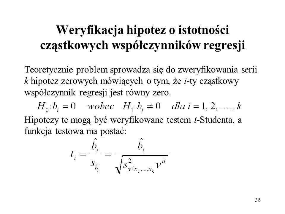 Weryfikacja hipotez o istotności cząstkowych współczynników regresji