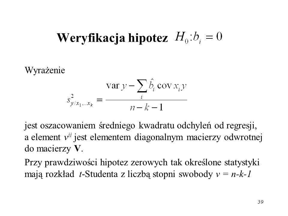 Weryfikacja hipotez Wyrażenie