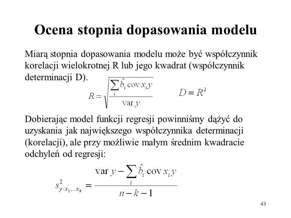 Ocena stopnia dopasowania modelu