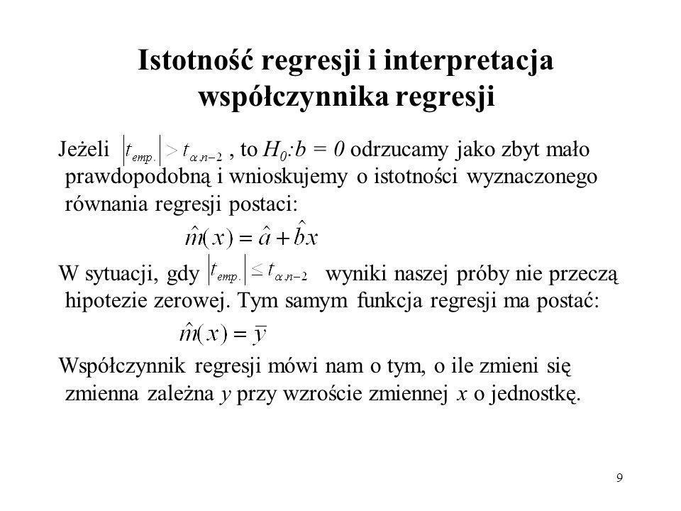 Istotność regresji i interpretacja współczynnika regresji