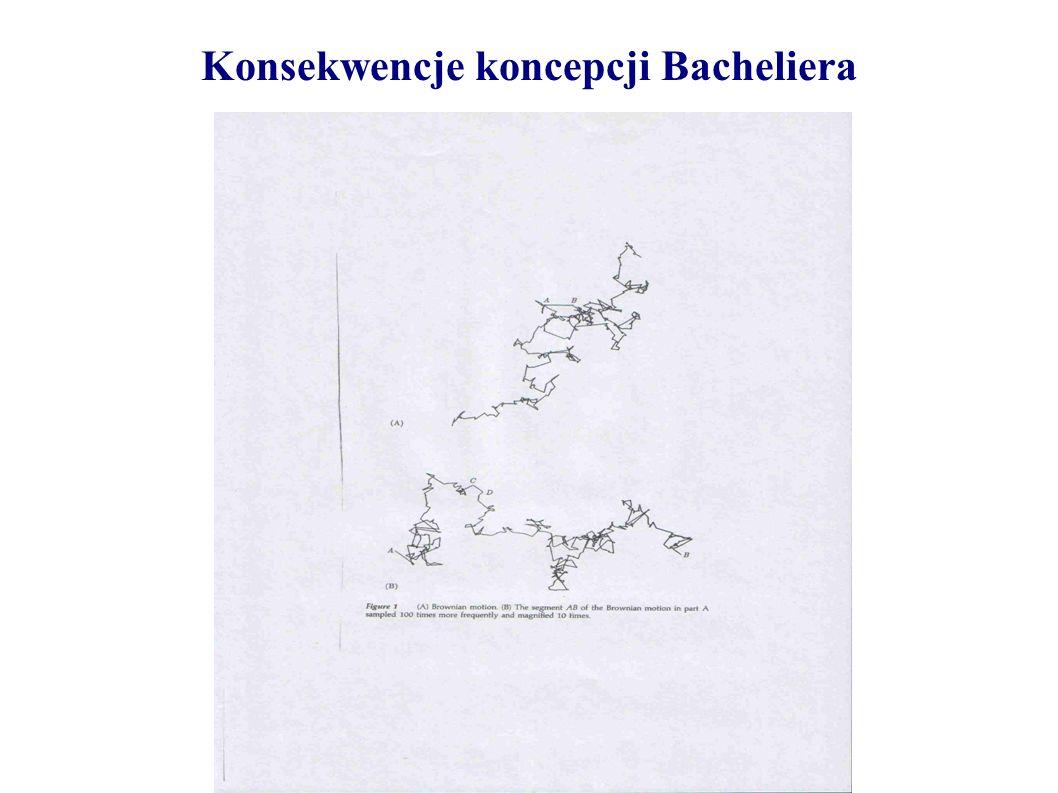 Konsekwencje koncepcji Bacheliera