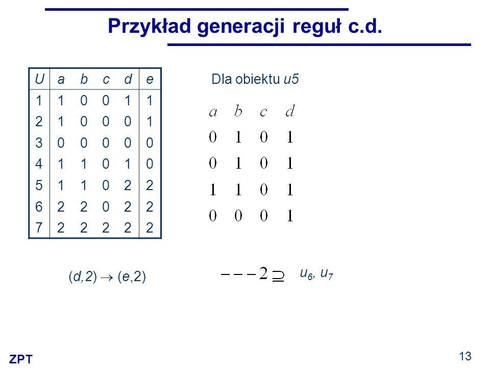 Przykład generacji reguł c.d.