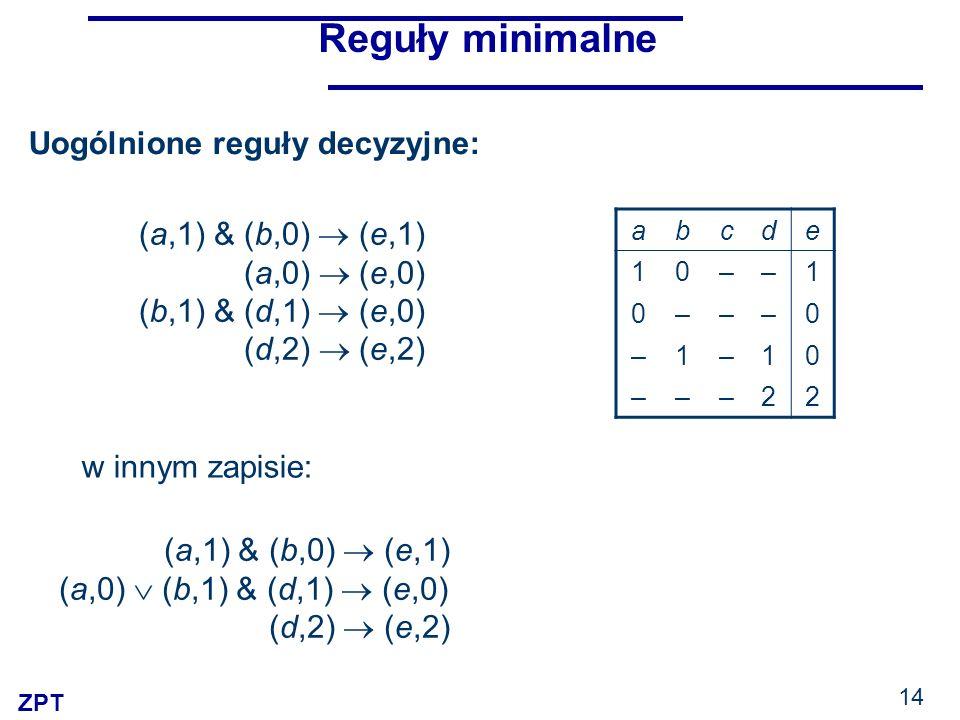 Reguły minimalne Uogólnione reguły decyzyjne: (a,1) & (b,0)  (e,1)