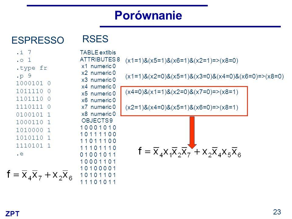 Porównanie RSES ESPRESSO .i 7 (x1=1)&(x5=1)&(x6=1)&(x2=1)=>(x8=0)