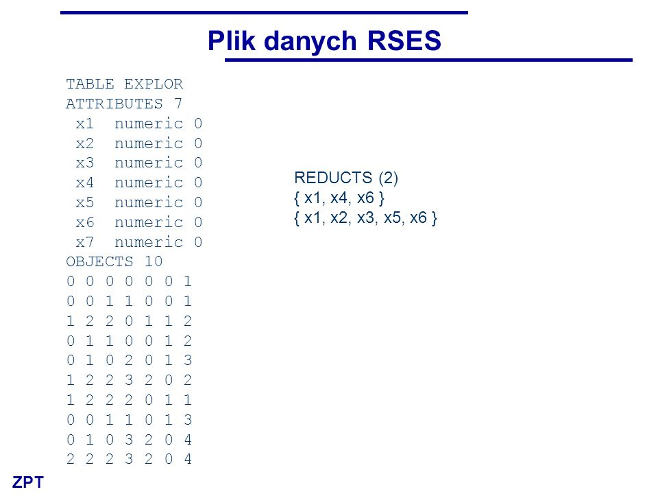 Plik danych RSES TABLE EXPLOR ATTRIBUTES 7 x1 numeric 0 x2 numeric 0