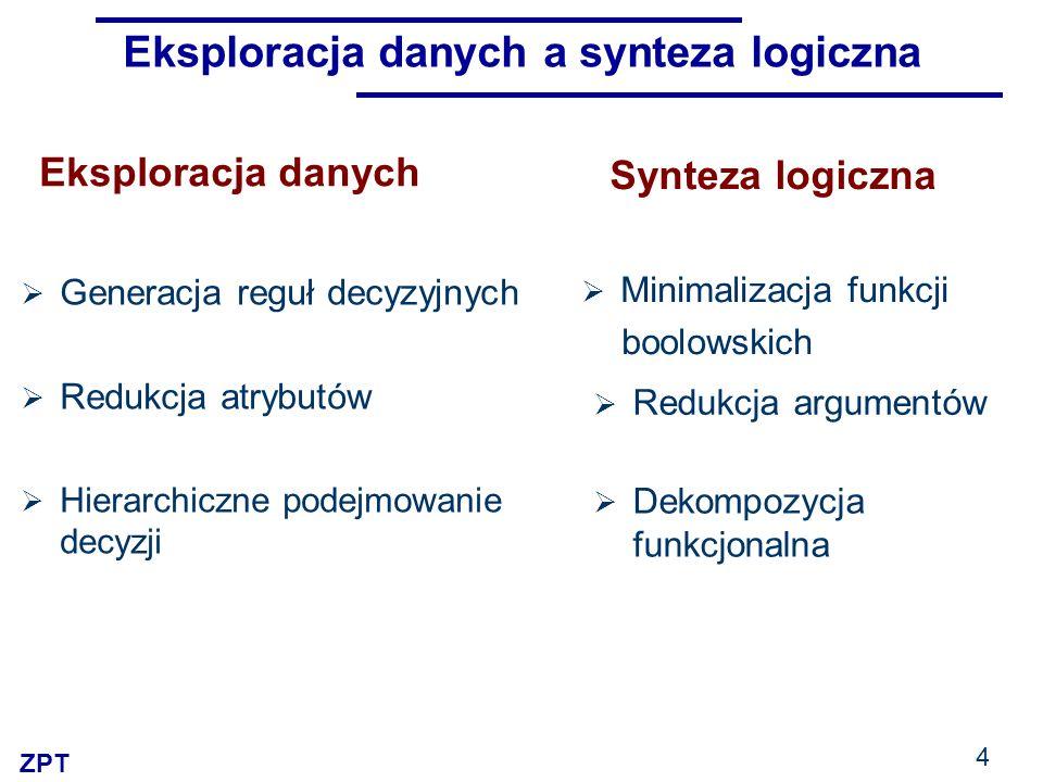 Eksploracja danych a synteza logiczna