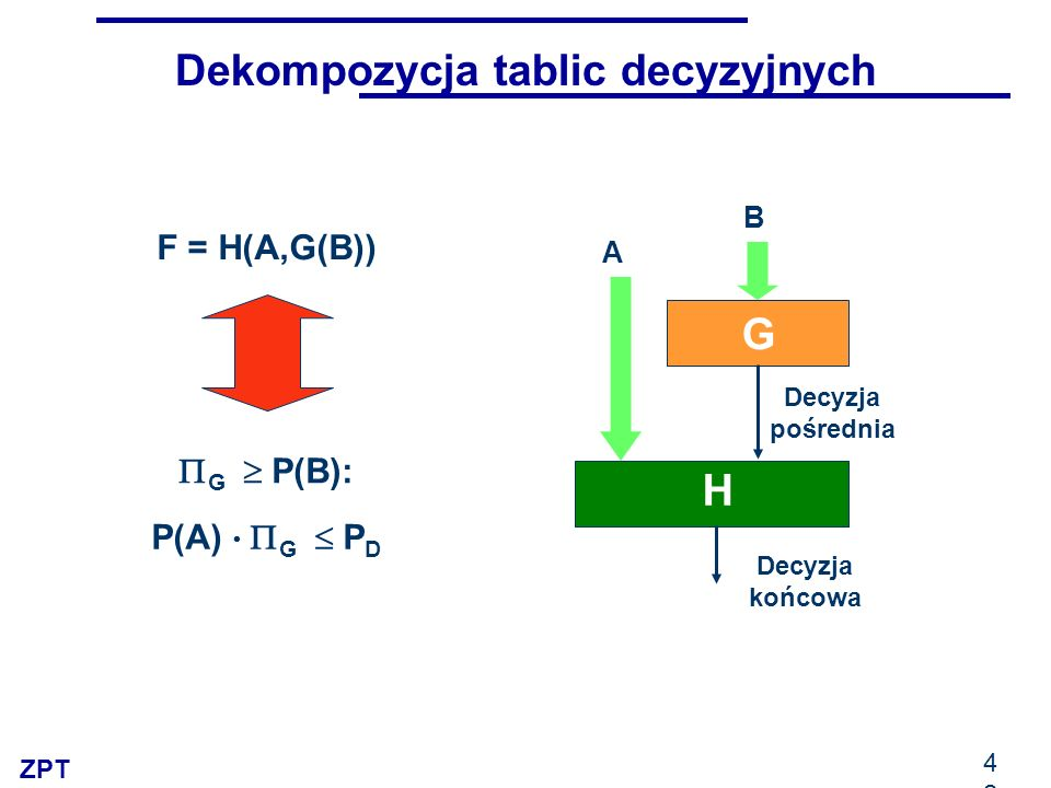 Dekompozycja tablic decyzyjnych