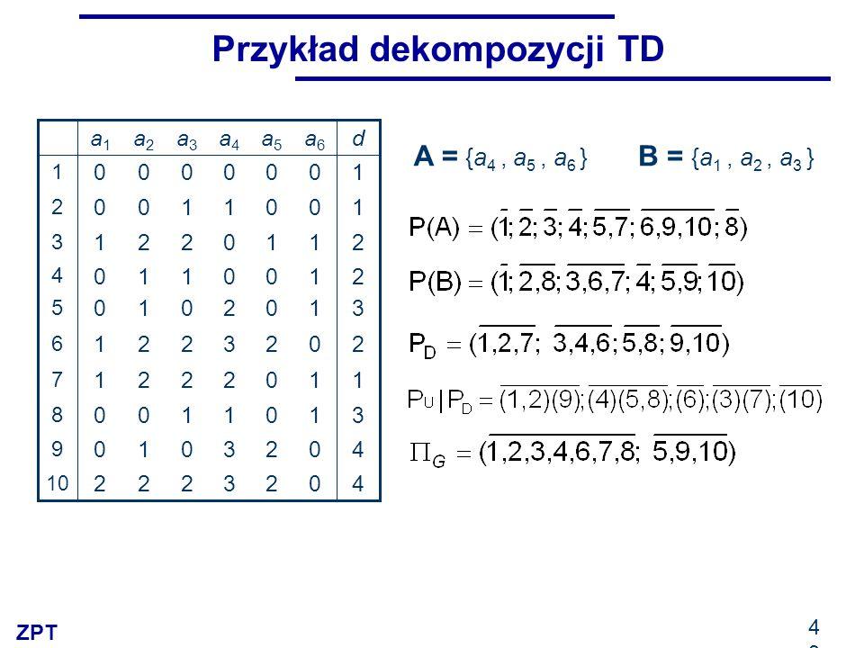 Przykład dekompozycji TD