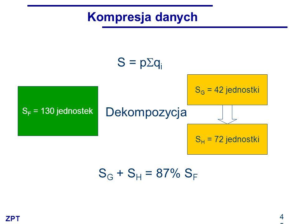 Kompresja danych S = pqi Dekompozycja SG + SH = 87% SF