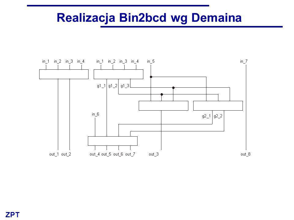 Realizacja Bin2bcd wg Demaina