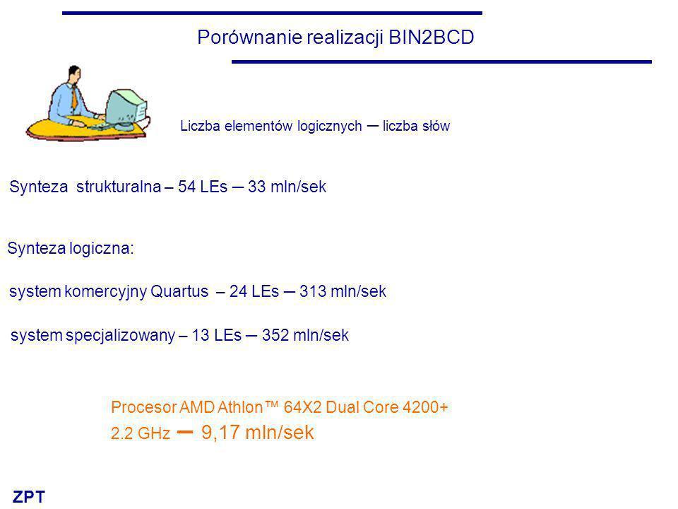Porównanie realizacji BIN2BCD