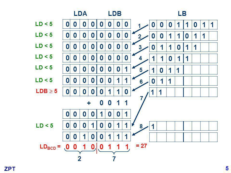 LDA LDB. LB. LD < 5. 1. 1. LD < 5. 2. 1. LD < 5. 3. 1. LD < 5. 4. 1. LD < 5. 1. 5. 1.