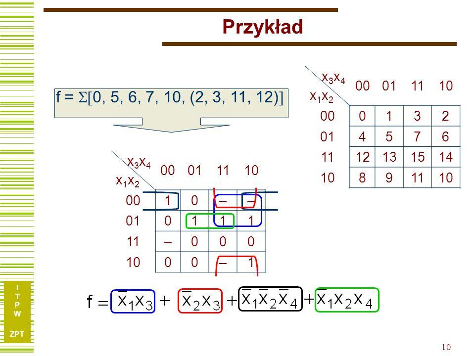 Przykład x3x4. x1x2. 00. 01. 11. 10. 1. 3. 2. 4. 5. 7. 6. 12. 13. 15. 14. 8. 9. f = 0, 5, 6, 7, 10, (2, 3, 11, 12)