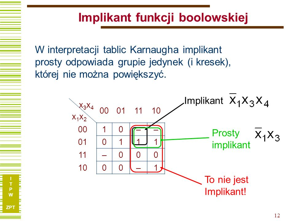 Implikant funkcji boolowskiej