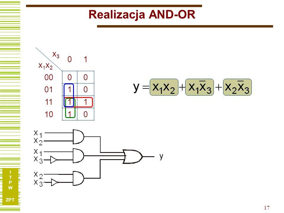 Realizacja AND-OR x3 x1x2 1 00 01 11 10