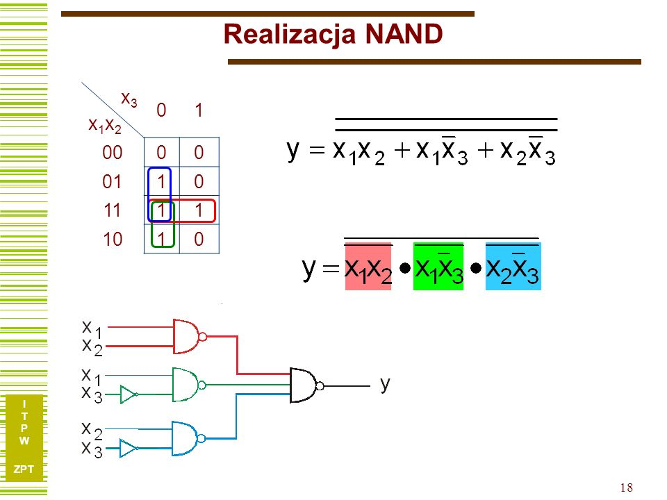 Realizacja NAND x3 x1x2 1 00 01 11 10