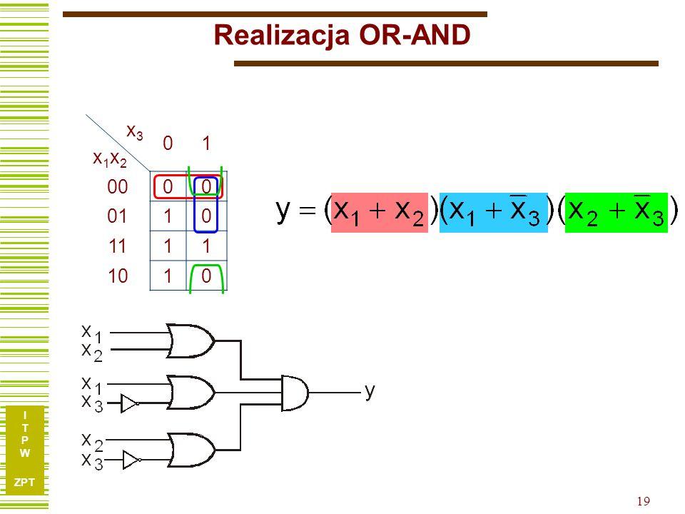 Realizacja OR-AND x3 x1x2 1 00 01 11 10