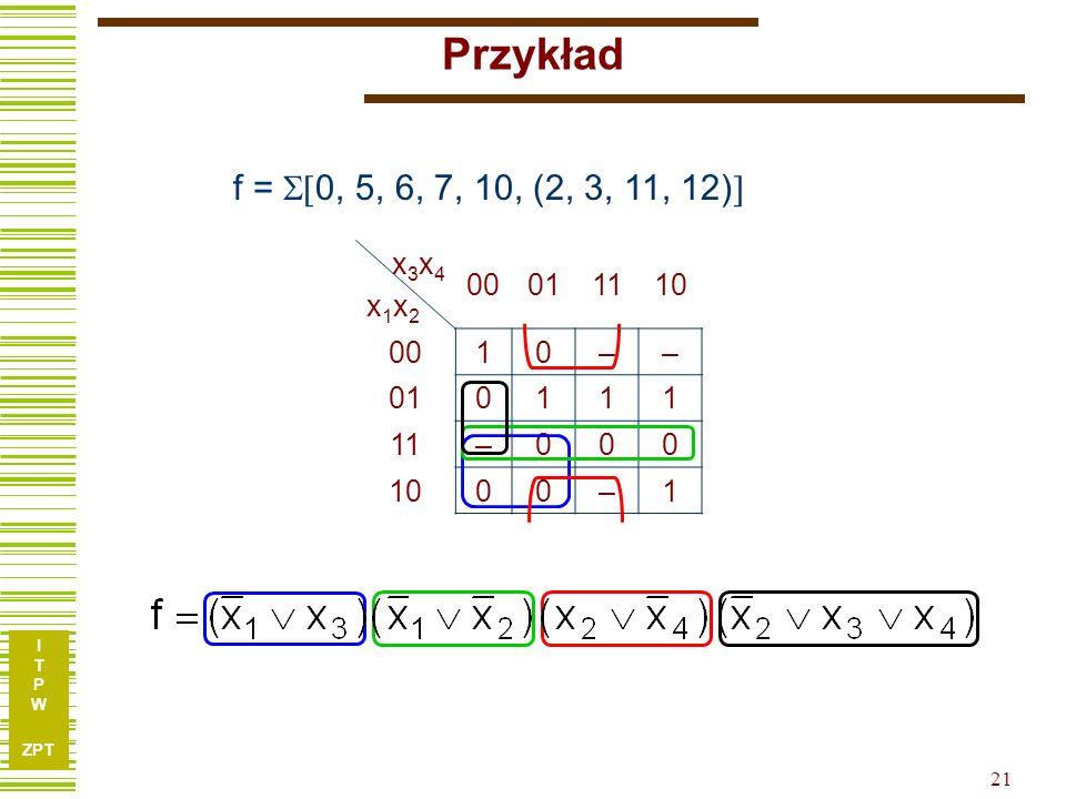 Przykład f = 0, 5, 6, 7, 10, (2, 3, 11, 12) x3x4 x1x2 00 01 11 10 1 –
