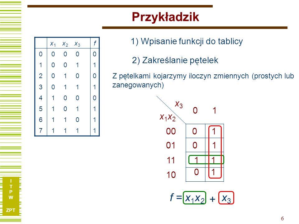 Przykładzik f = x1x2 + x3 1 x3 x1x2 00 01 11 10 1 1 1