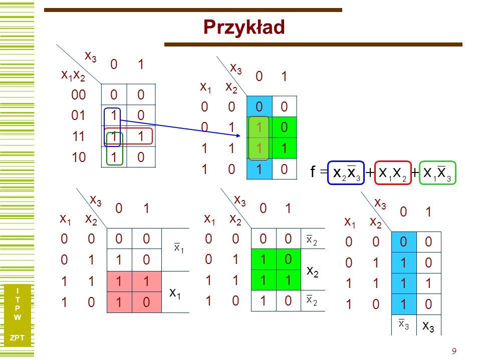 Przykład = x f x3 x1x2 1 00 01 11 10 x1 x3 x2 1 1 x1 x3 x2 1 x1 x2 x3