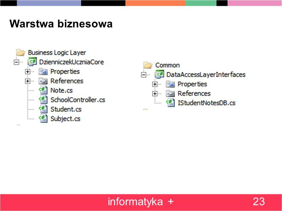 Warstwa biznesowa informatyka +