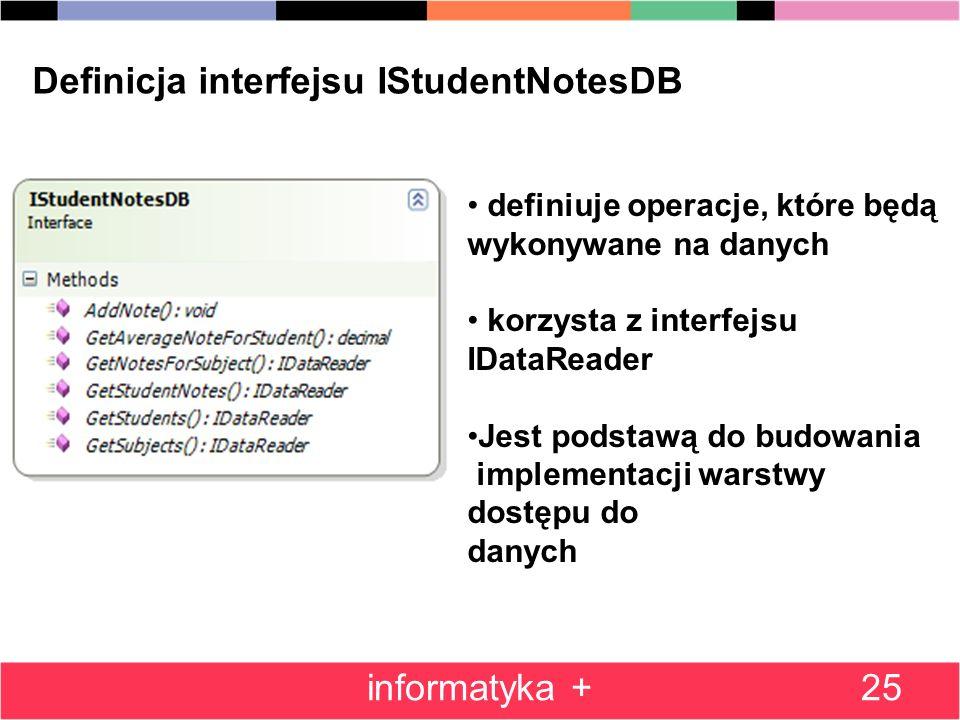 Definicja interfejsu IStudentNotesDB