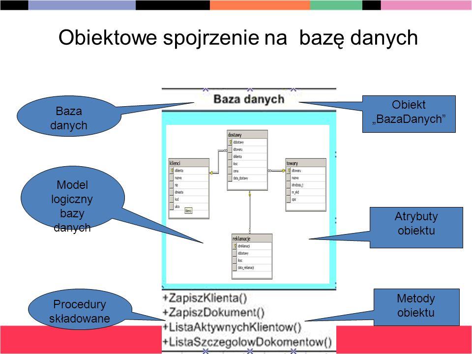 Obiektowe spojrzenie na bazę danych