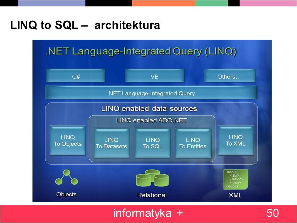 LINQ to SQL – architektura