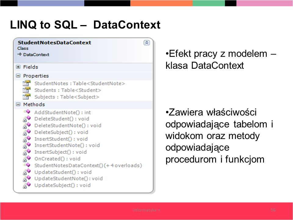 LINQ to SQL – DataContext