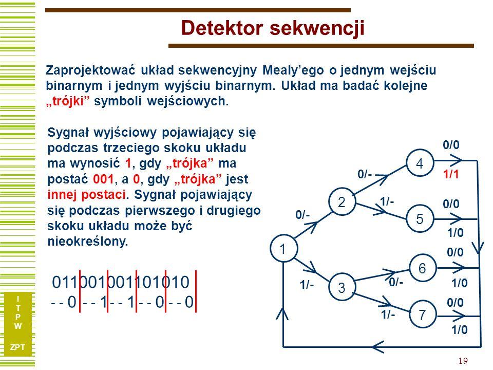 Detektor sekwencji 011001001101010 4 2 5 1 6 3 - - 0 - - 1 - - 1 - - 0