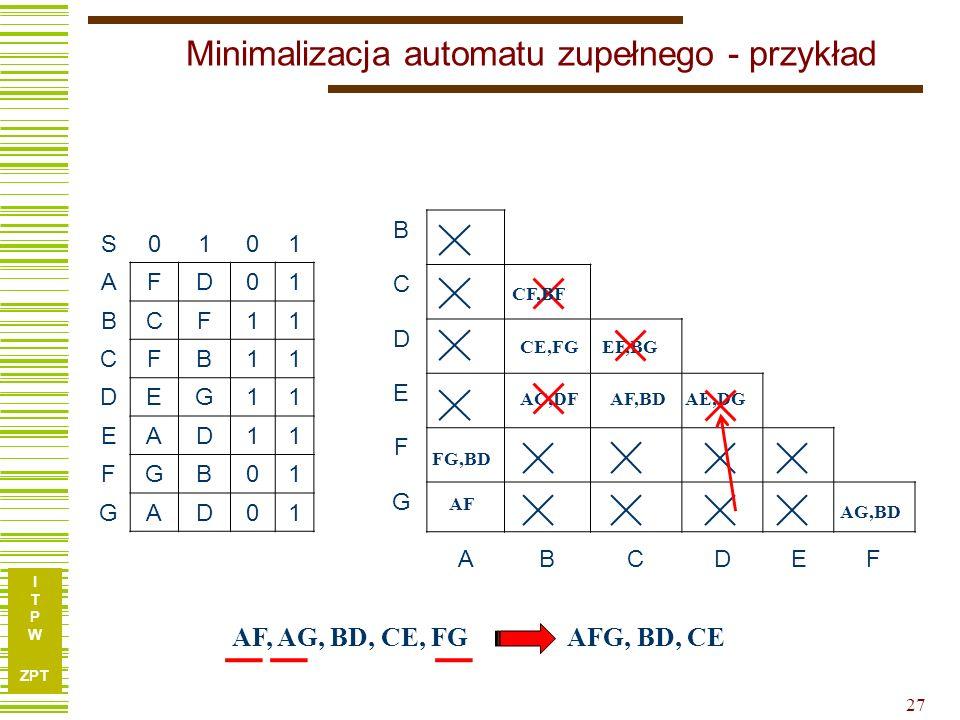 Minimalizacja automatu zupełnego - przykład
