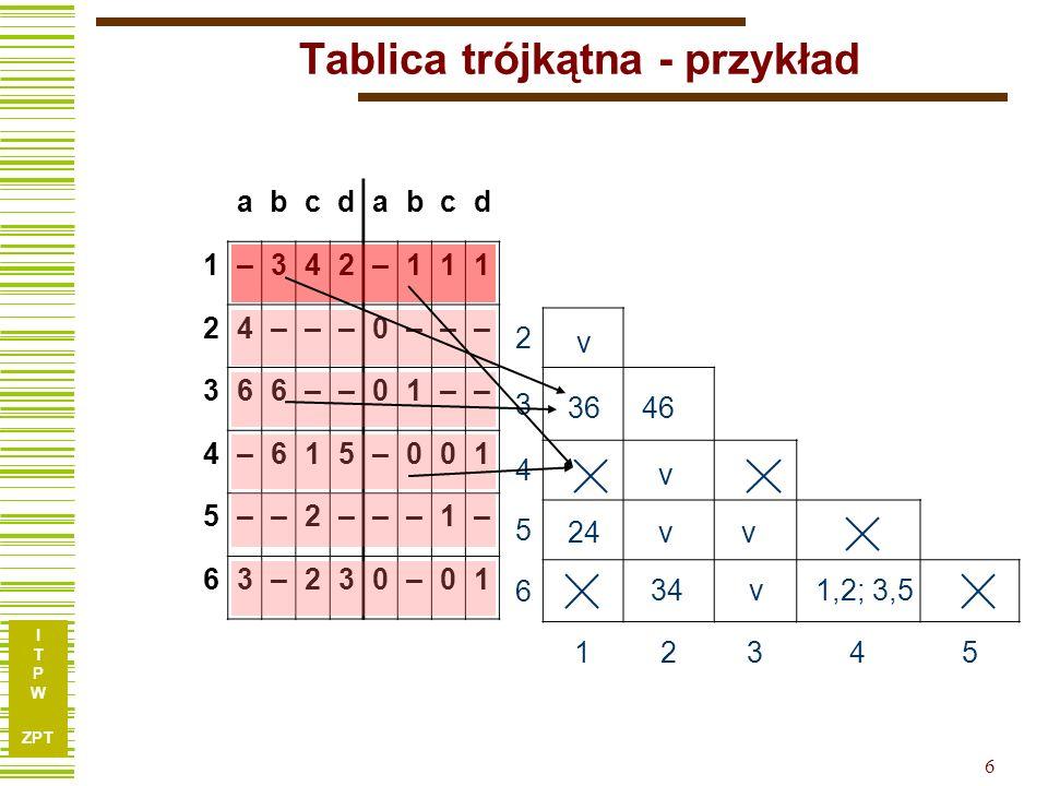 Tablica trójkątna - przykład