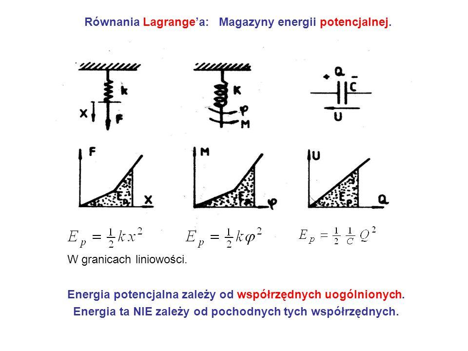 Równania Lagrange'a: Magazyny energii potencjalnej.
