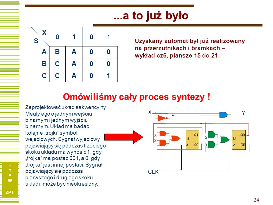 Omówiliśmy cały proces syntezy !