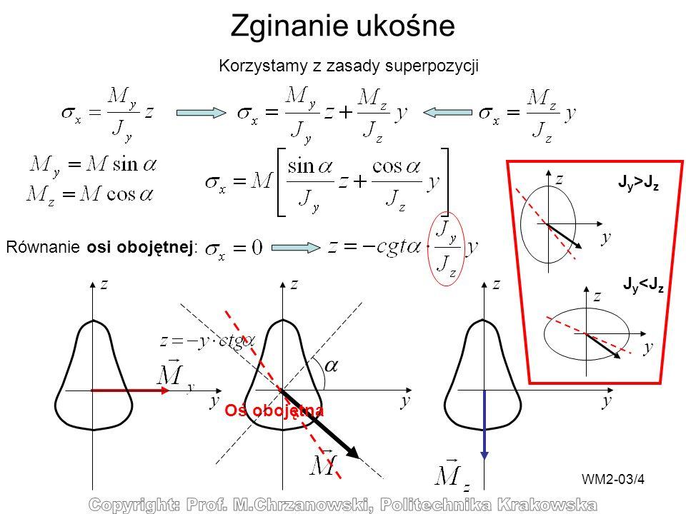 Zginanie ukośne  y z y z y z y z y z Korzystamy z zasady superpozycji