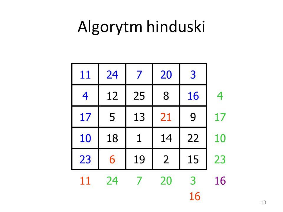 Algorytm hinduski 11 24 7 20 3 4 12 25 8 16 17 5 13 21 9 10 18 1 14 22 23 6 19 2 15 16