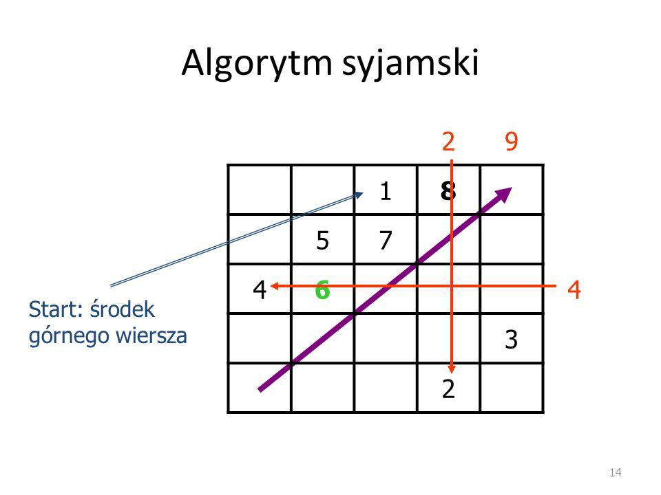 Algorytm syjamski 2 9 1 8 5 7 4 6 3 Start: środek górnego wiersza