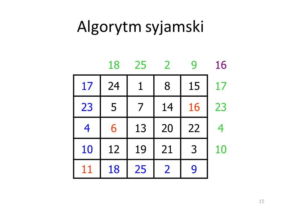 Algorytm syjamski 18 25 2 9 16 17 24 1 8 15 23 5 7 14 4 6 13 20 22 10 12 19 21 3 11