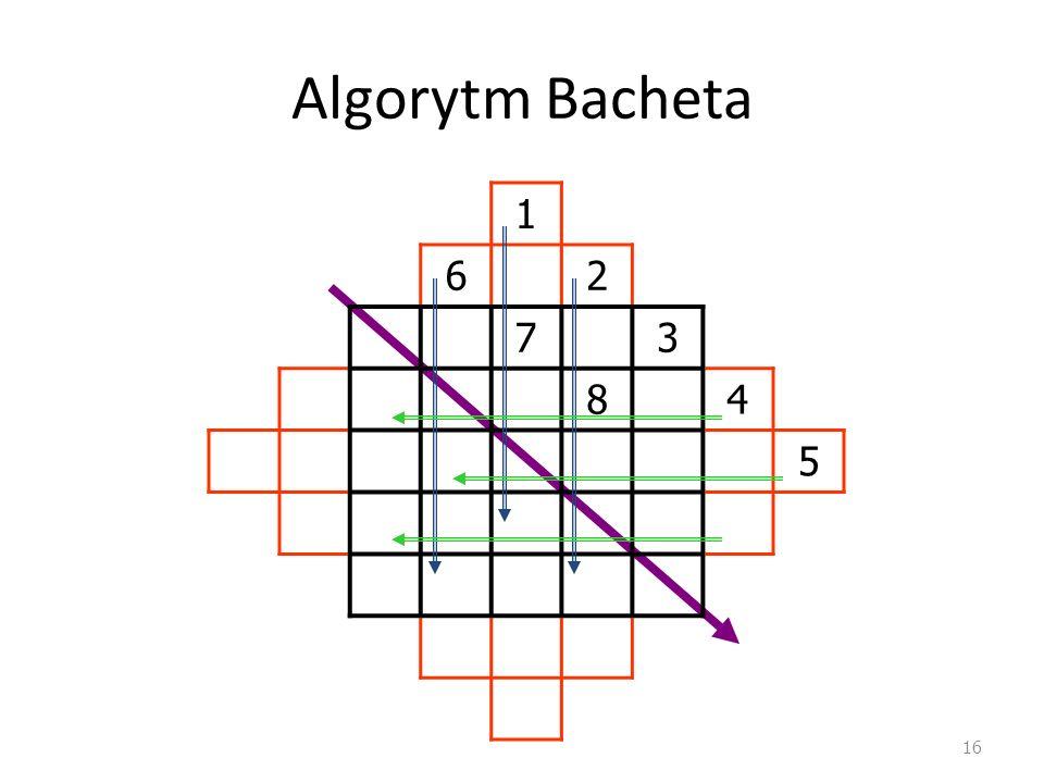 Algorytm Bacheta 1 6 2 7 3 8 4 5
