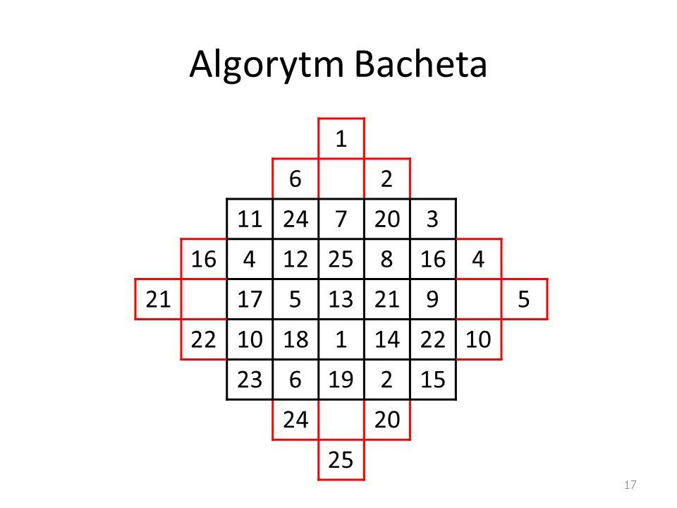 Algorytm Bacheta 1 6 2 11 24 7 20 3 16 4 12 25 8 21 17 5 13 9 22 10 18 14 23 19 15