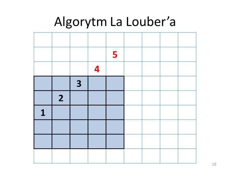 Algorytm La Louber'a 5 4 3 2 1