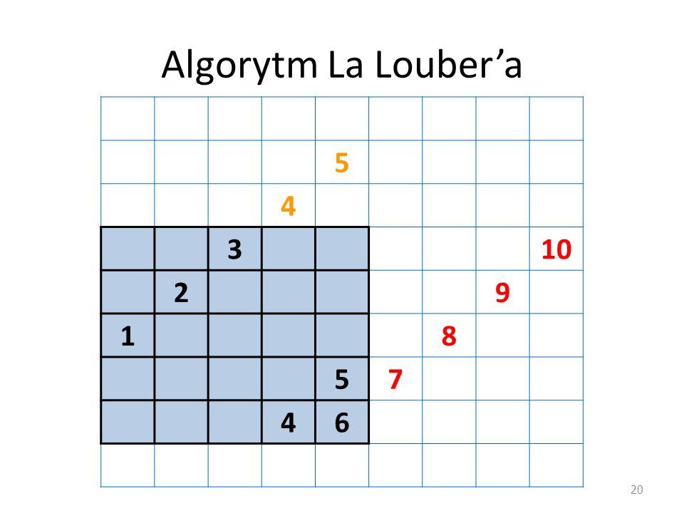 Algorytm La Louber'a 5 4 3 10 2 9 1 8 7 6