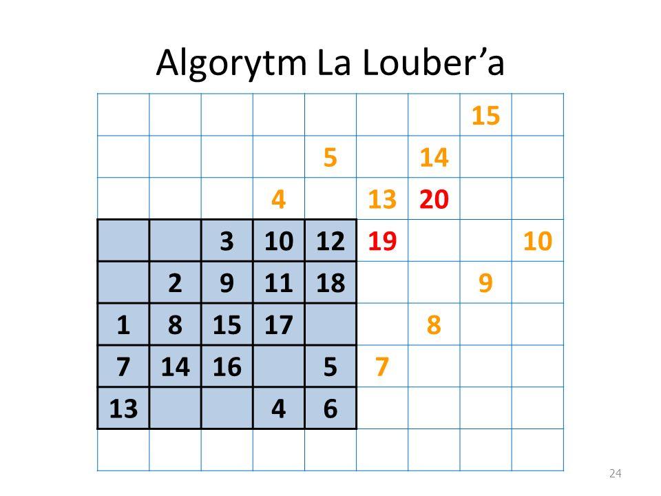Algorytm La Louber'a 15 5 14 4 13 20 3 10 12 19 2 9 11 18 1 8 17 7 16 6