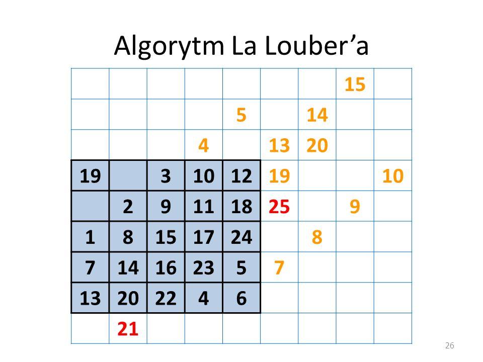 Algorytm La Louber'a 15 5 14 4 13 20 19 3 10 12 2 9 11 18 25 1 8 17 24 7 16 23 22 6 21