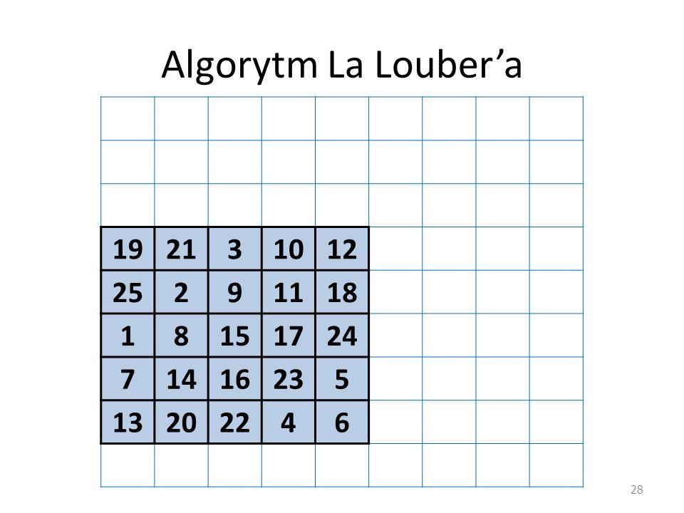 Algorytm La Louber'a 19 21 3 10 12 25 2 9 11 18 1 8 15 17 24 7 14 16 23 5 13 20 22 4 6